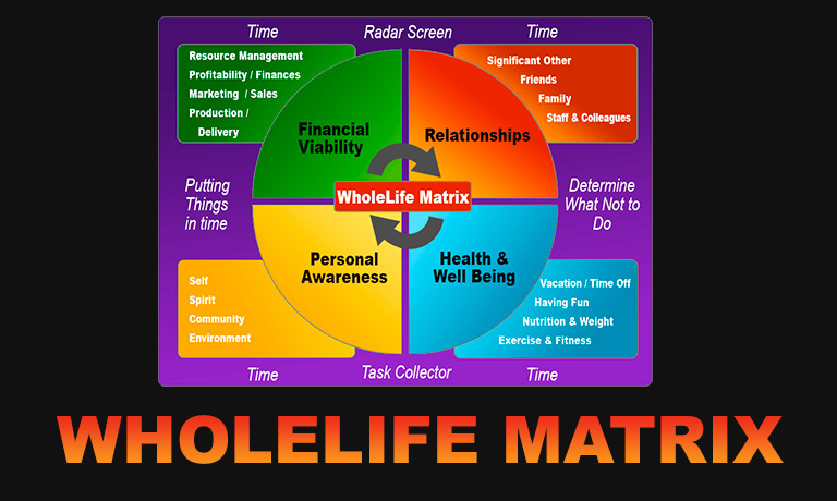 WholeLife Matrix by Possibilities Unlimited